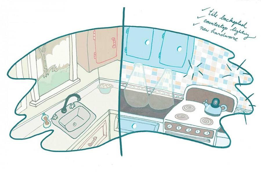 kitchen-w-checklist